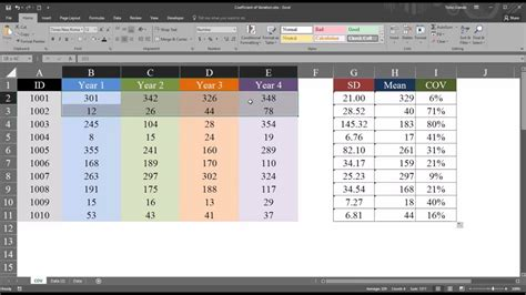 How To Do A Cv Exle by Calculating And Understanding The Coefficient Of Variation
