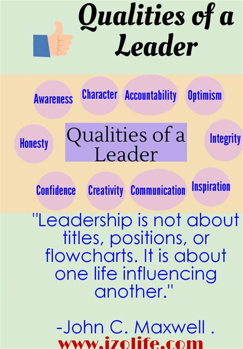 characteristics good leadership quotes quotesgram