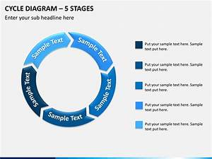 Cycle Diagrams Powerpoint