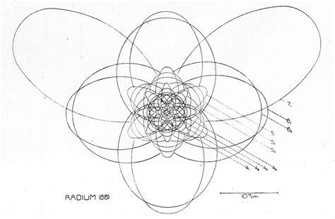Diagram Of Radium by The 88 Electron Orbits Of A Radium Atom According To Bohr