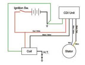 similiar pit bike wiring harness diagram keywords pit bike wiring diagram on pit bike ignition switch wiring harness