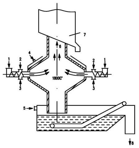 Изобретение относится к энергетике в частности к газогенераторным энергетическим установкам