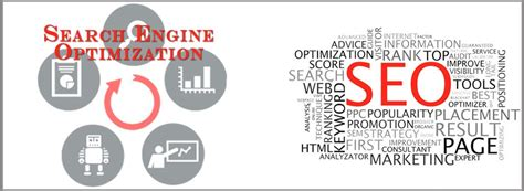 Marketing Search Engine Optimization by Tmalone Marketing Website Design Social Media Marketing