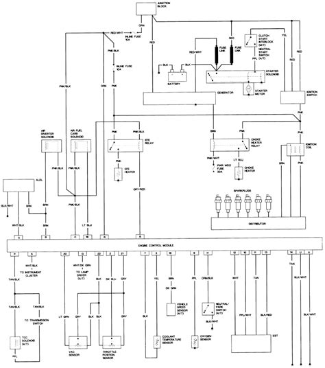 wiring s10 diagram chevrolet chevy 1988 push gm engine camaro diagrams starters frustrated buttons owner starter 84 pickup control sonoma