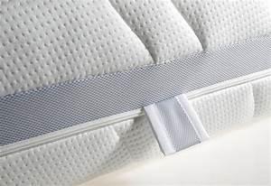Billige Matratzen 180x200 : matratzen ersatzbezug gut schlafen beco kaufen otto ~ Markanthonyermac.com Haus und Dekorationen