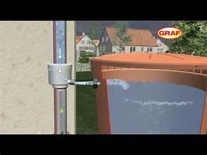 Raccord Gouttière Pour Récupérateur D Eau : collecteur filtrant pour r cup rateur d 39 eau pluie graf youtube ~ Melissatoandfro.com Idées de Décoration