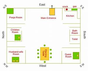 Pooja Room Vastu - Things you must know - DecorChamp