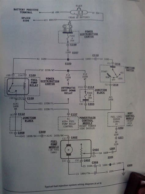 Fuse Blows When Get Over Rpm The For