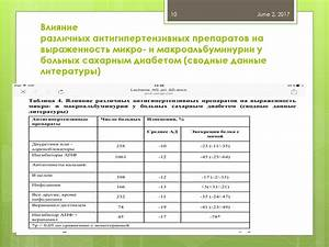Анкетирование лечение артериальной гипертензии