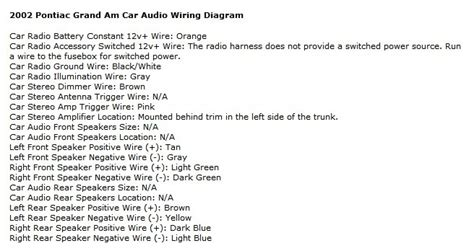 Obd2 Wiring Diagram 2005 Chevy Ssr by Pontiac Grand Am Questions Can Anyone Help Me With