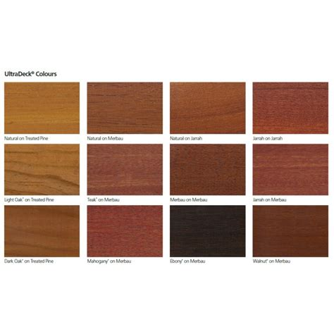 intergrain ultradeck water based decking coatings exterior woodcare woodcare direct