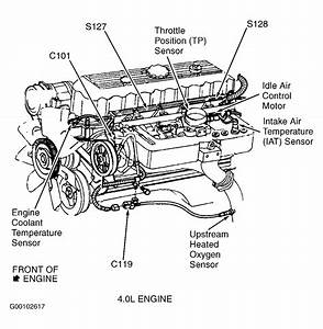 1992 Jeep Engine Diagram