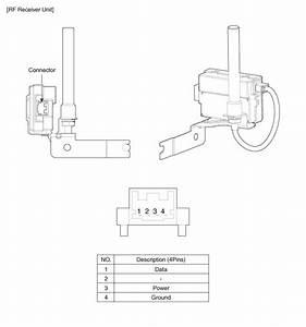 Hyundai Sonata  Smart Key Unit  Components And Components