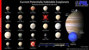 Habitable Planet Reality Check: Terrestrial Planet Size ...