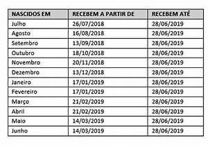 Calendário do PIS PASEP 2018 → Consulta e Pagamento