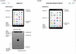 Ios 8 User Guide Inadvertently Confirms  U0026 39 Ipad Air 2 U2019 And