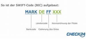 Bic Iban Berechnen : das sind iban und bic commerzbank ~ Themetempest.com Abrechnung
