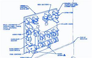 Chevrolet Bel Kick Pad 1958 Fuse Box  Block Circuit Breaker Diagram  U00bb Carfusebox