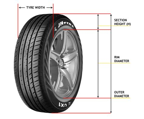 Tyre Size And Types