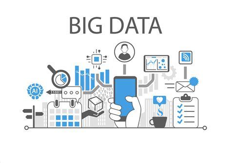 Bid Data Back To Basics Using Big Data To Improve Customer
