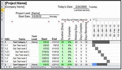 Excel Gantt Chart Template Spreadsheet Dependencies Excelxo