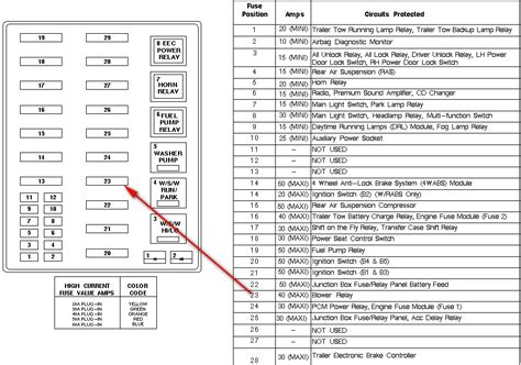 Fuze Diagram 2002 Ford E350 by 1998 F350 Dual Rear Wheels A C Heater Blower Quit Which