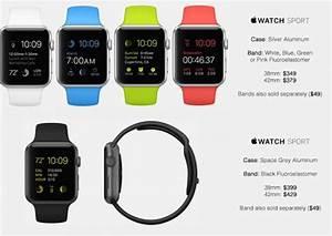 Iphone: Iphone Watch Price