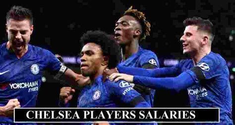 Chelsea Players Salaries 2020-21 (Weekly Wages) Revealed
