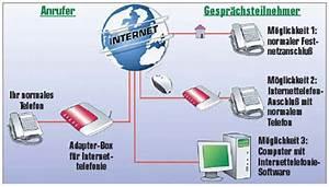 Telefonieren über Internet : das m ssen sie wissen die wichtigsten dsl fachbegriffe bilder screenshots computer bild ~ Frokenaadalensverden.com Haus und Dekorationen