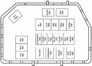 Hyundai Atos Fuse Box Diagram  U00bb Fuse Diagram