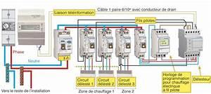 Compteur Divisionnaire électrique : branchement de compteur electrique lpi vtt ~ Melissatoandfro.com Idées de Décoration