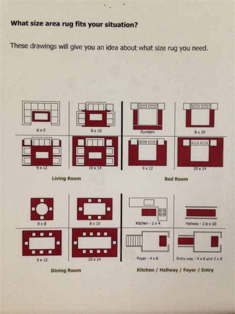 Rug Dimensions by Rug Size Guide Including Rug Size Sheet