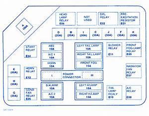 Hyundai Elantra 2000 Fuse Box  Block Circuit Breaker