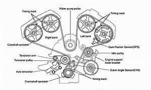 How Do You Change A Water Pump On A 2005 Kia Sedona Xl I