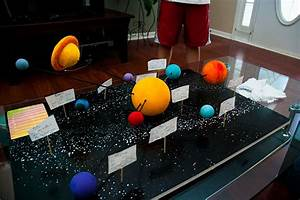 Solar System Project Ideas (page 3) - Pics about space