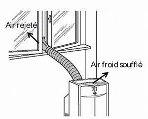 Comment Installer Une Climatisation : climatisation acheter faire un devis et installer son climatisateur ~ Medecine-chirurgie-esthetiques.com Avis de Voitures