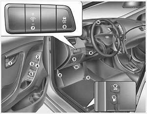 Hyundai Veloster  Interior Overview