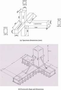 Schematic Diagrams For Test Specimens And Formwork