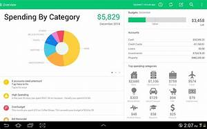 Top Budget : 8 of the best budget apps for ipad ~ Gottalentnigeria.com Avis de Voitures