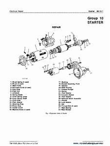 John Deere 90 Skid Steer Loader Technical Manual Pdf