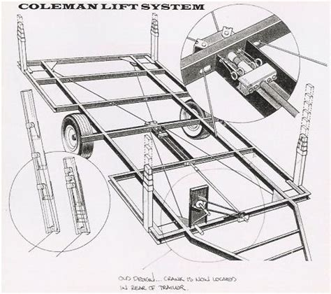 understanding camping trailers roof lift systems custom cylinders international  pop