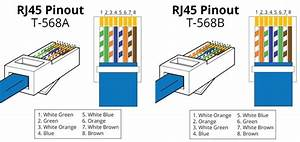 Ethernet Cable Wiring Guide From Eltima
