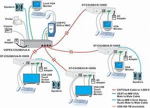 Vga Usb Kvm Splitter Cat5 Extender Multiple Remote Users