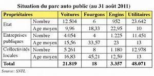 Le Parc Auto : controle technique au maroc contr le technique le parc auto de l etat hors la loi ~ Medecine-chirurgie-esthetiques.com Avis de Voitures