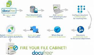document cloud docufree document scanning services With document scanning workflow
