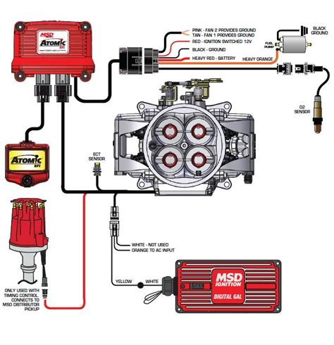 Msd Ignition Atomic Efi Basic Kit Carb Number