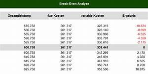 Variable Kosten Berechnen : break even analyse rentas controllingsoftware ~ Themetempest.com Abrechnung