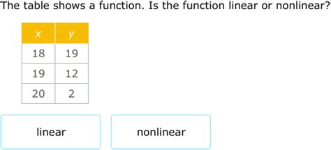 ixl identify linear  nonlinear functions  grade math