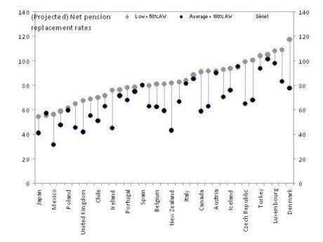 retraite moyenne des cadres montant retraite moyenne des cadres 28 images retraite compl 233 mentaire agirc des cadres