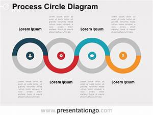 Free Process Circle Powerpoint Diagram